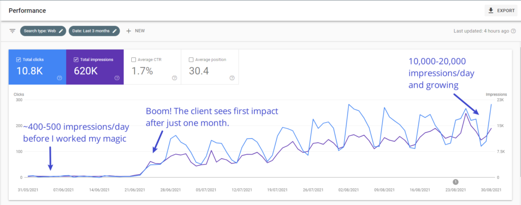 search console google rankings seo results